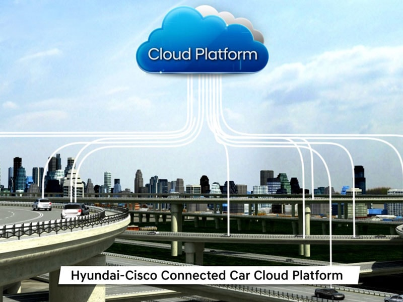 Hyundai-Cisco Connected Car Cloud Platform diagram