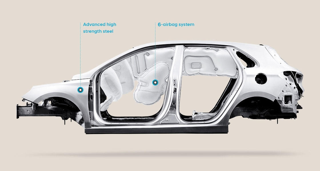 6-airbag system and advanced high strength steel