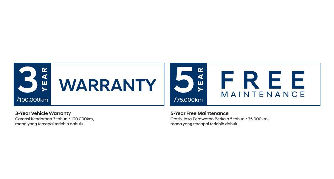 Santa-FE-Warranty