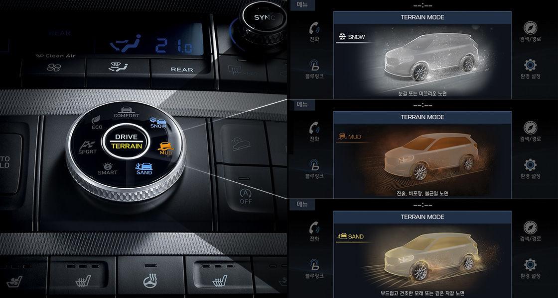 Palisade Performance - ECO | HYUNDAI Motors
