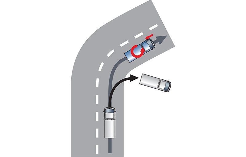 When over-steering occurs  (front left wheel control)