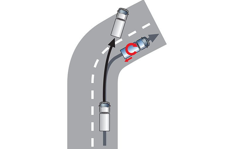 When under-steering occurs (rear right wheel control)