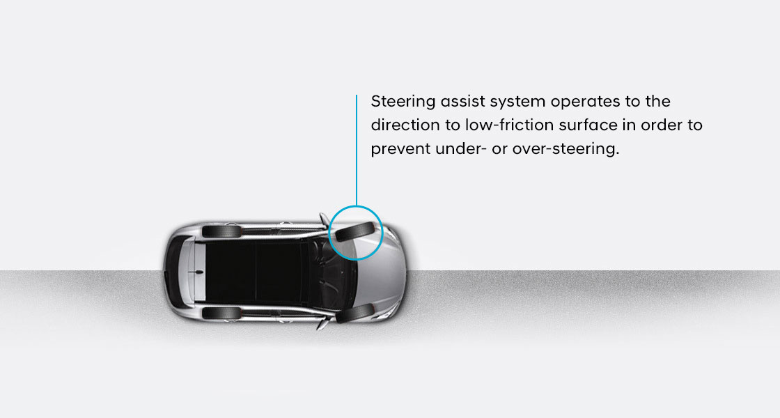 Four wheels on silver Creta showing how vehicle stability management works