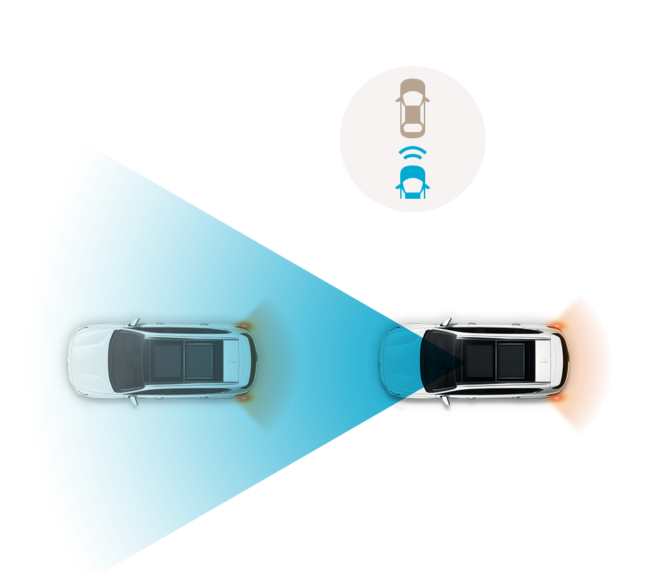 Forward Collision-Avoidance Assist (FCA, junction turning)