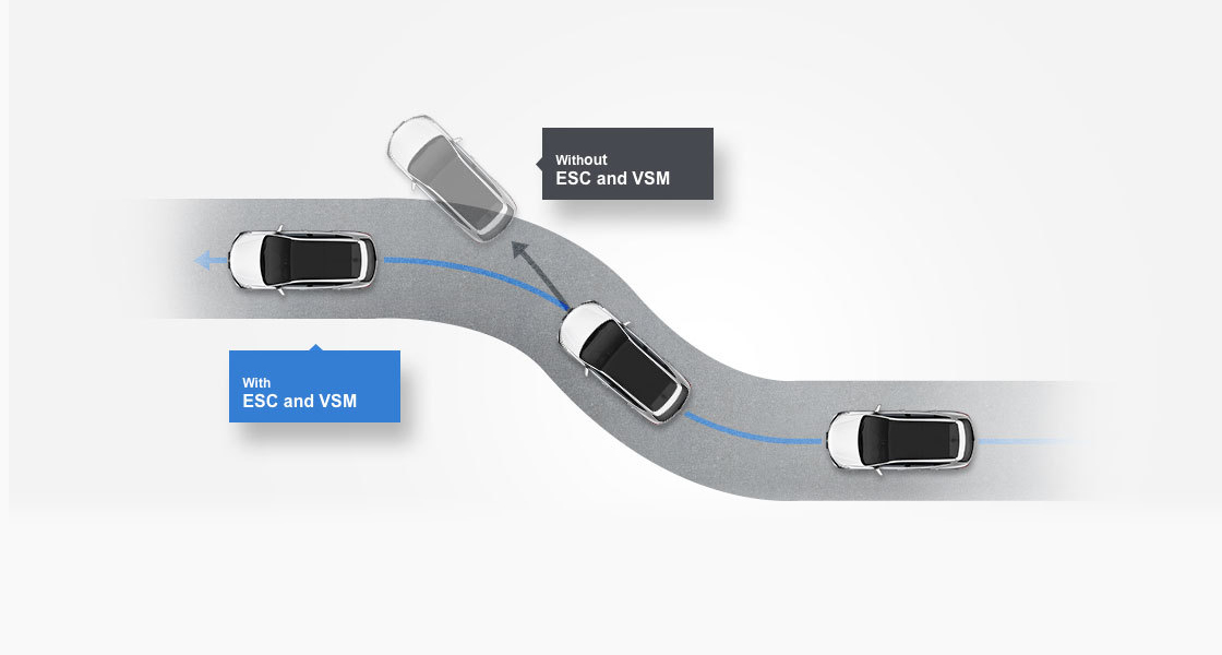 Illustrative road scenario about electronic stability control and vehicle stability management