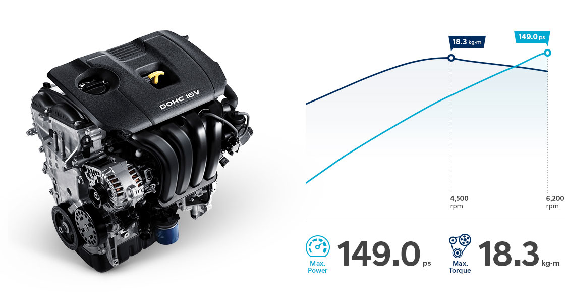 2.0 MPi  Gasoline engine