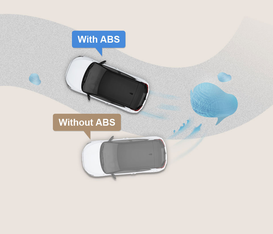 Anti-lock Brake System (ABS) image