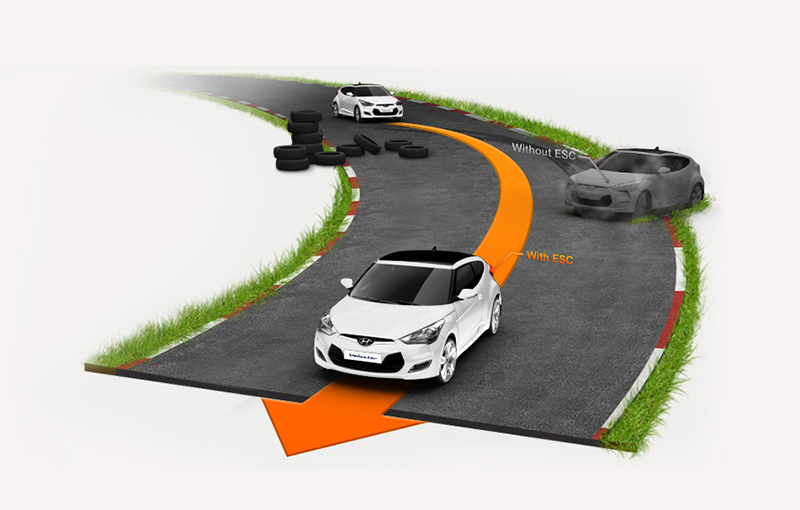 Illustrated road scenario about safe slow-downs with Electronic stability control