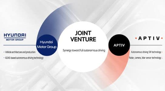Hyundai Motor Group and Aptiv to Form Autonomous Driving
