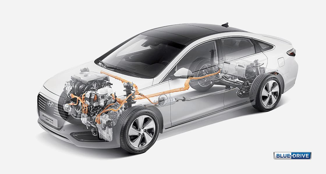 Eco | Innovation | Brand Story | Hyundai Worldwide