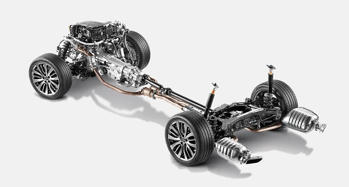 Inner structure of an automobile