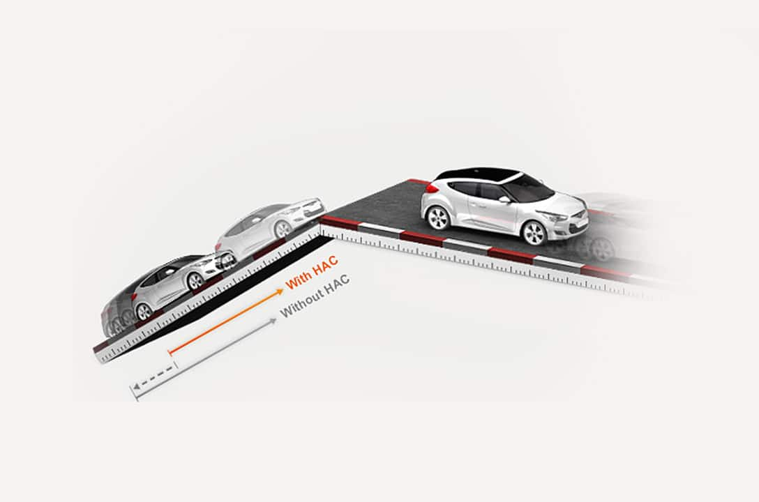 Illustrated road scenario about no backward slipping with Hill-start Assist Control and Brake Assist System