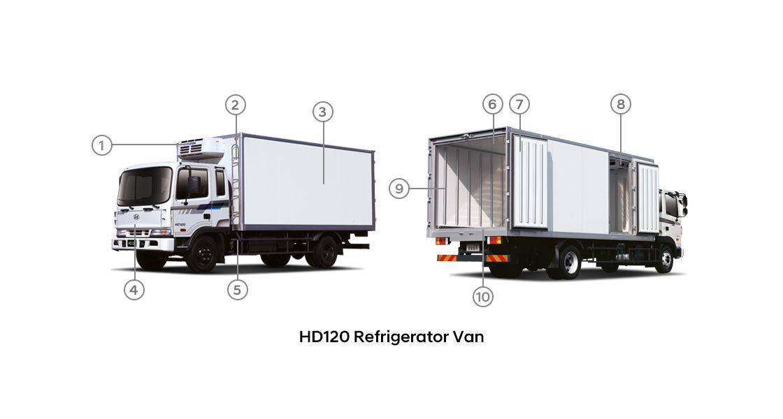 front view image of HD120 refrigerator van truck