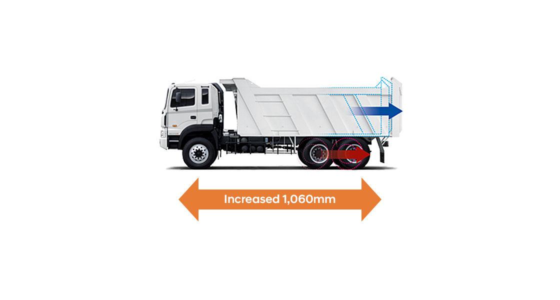HD370 truck has long wheel base increased 1,060mm