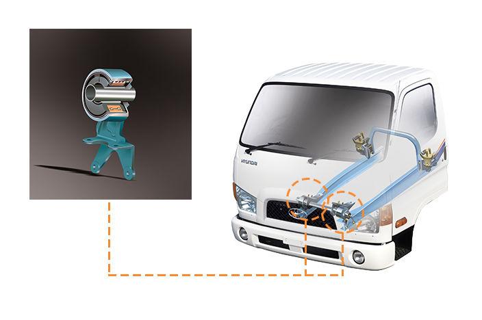 hình minh họa của một hệ thống treo thủy lực và 2 cao su gắn kết trong cab