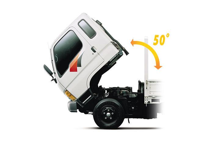 mặt bên của cab xe tải là nghiêng về phía trước