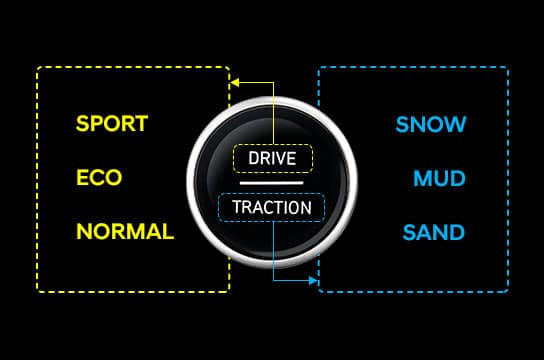 Venue driving mode and 2WD Traction mode