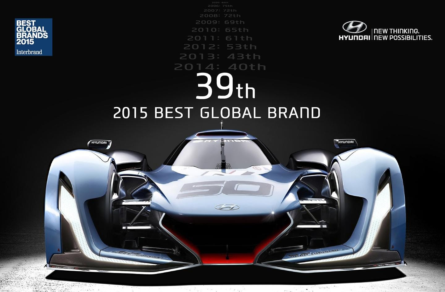Hyundai Motor reputation once again acknowledged by Interbrand