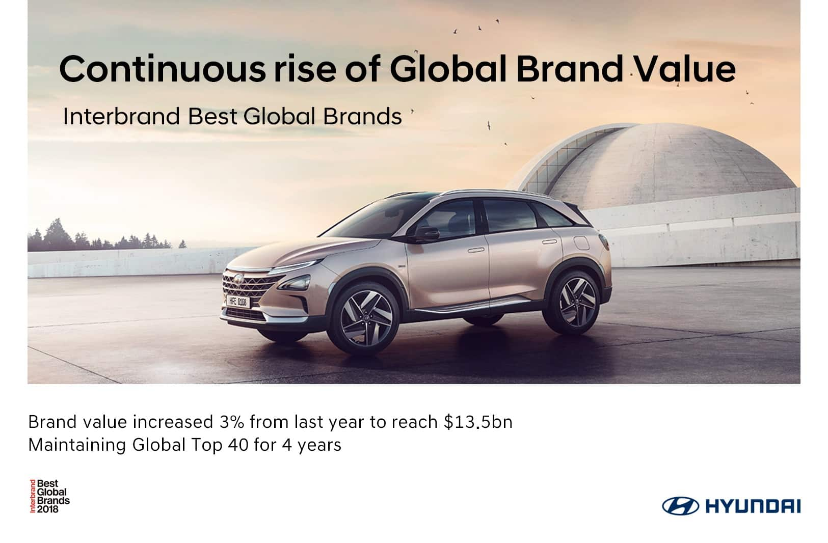 Hyundai Motor Achieves Top 40 Best Global Brands Position for Fourth Consecutive Year