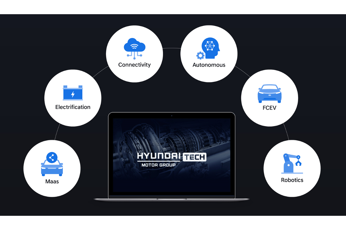 『Hyundai Motor Group TECH』, Opens as New Platform for HMG's Innovation Efforts